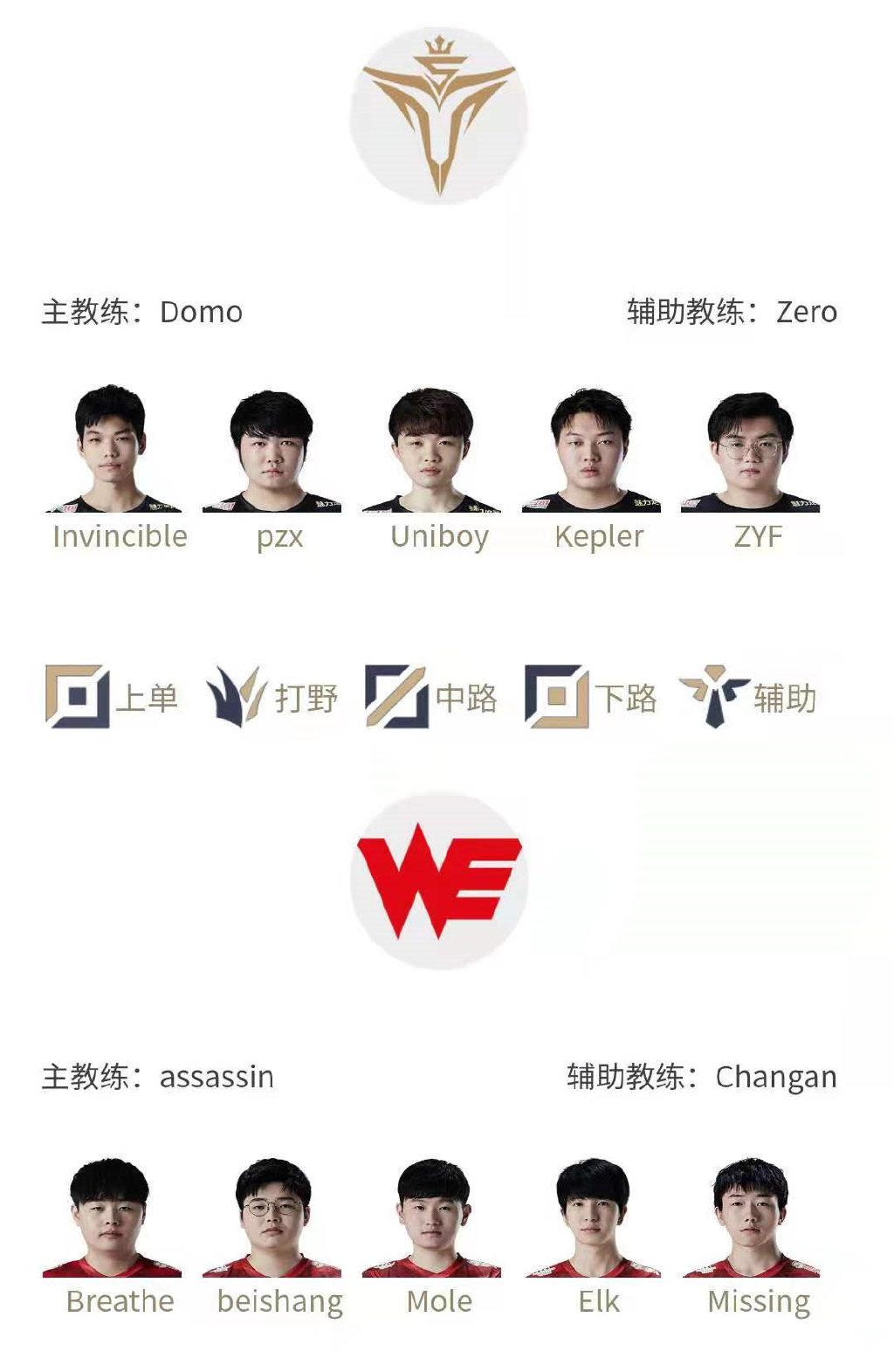 LNG是常规赛的神,击败JDG拿下3连胜(图2)